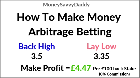 Arbitrage Betting To Make Money