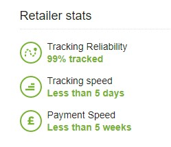 Quidco tracking and payout time
